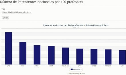Patentes en la Universidad de Burgos: 2013 un año especialmente productivo