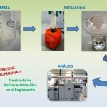 Análisis de cremas de protección solar que contienen oxibenzona y otros compuestos