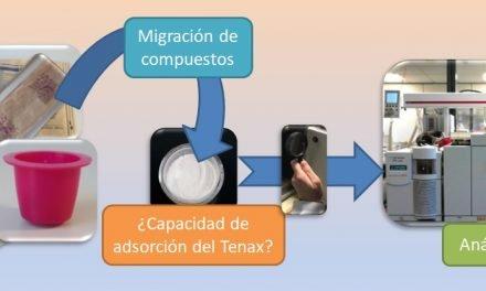 Migración de compuestos y eficacia de un simulante alimentario