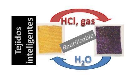 Tejidos inteligentes y materiales sensores que cambian de color ante la presencia de ácidos