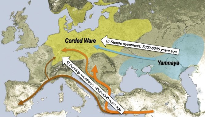 El impacto de las migraciones Neolíticas en las poblaciones prehistóricas de la Península Ibérica.