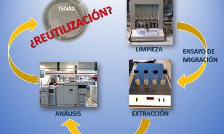Reutilización de un simulante alimentario en la determinación de plastificantes en contacto con alimentos.
